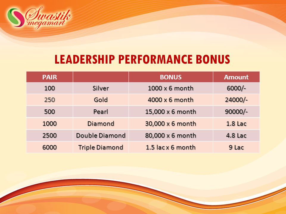 LEADERSHIP PERFORMANCE BONUS