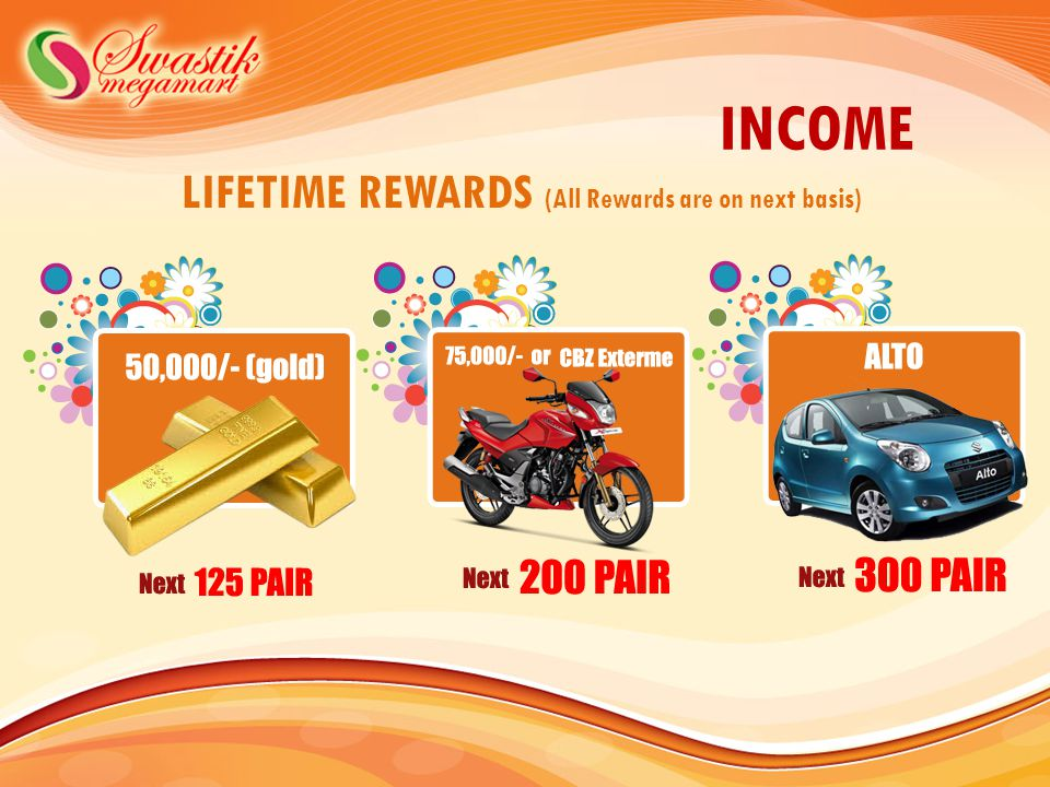 INCOME LIFETIME REWARDS (All Rewards are on next basis)