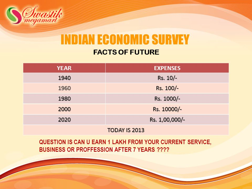INDIAN ECONOMIC SURVEY
