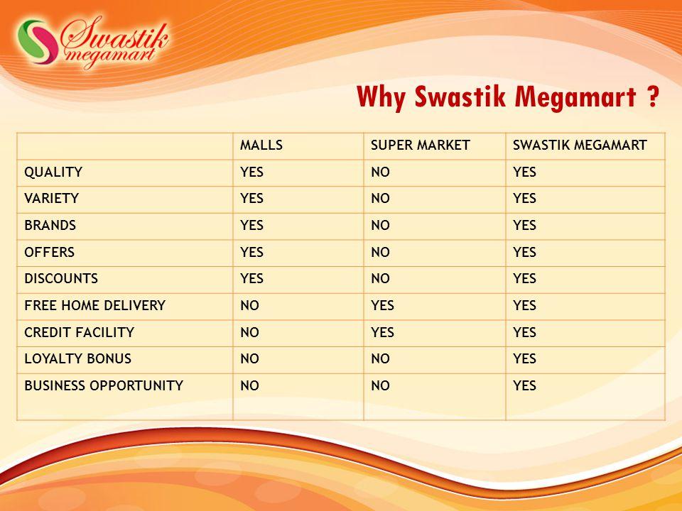 Why Swastik Megamart MALLS SUPER MARKET SWASTIK MEGAMART QUALITY YES