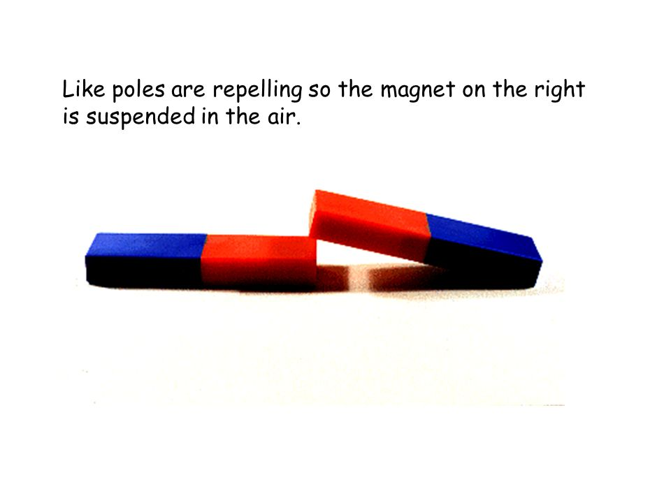 Like poles are repelling so the magnet on the right is suspended in the air.
