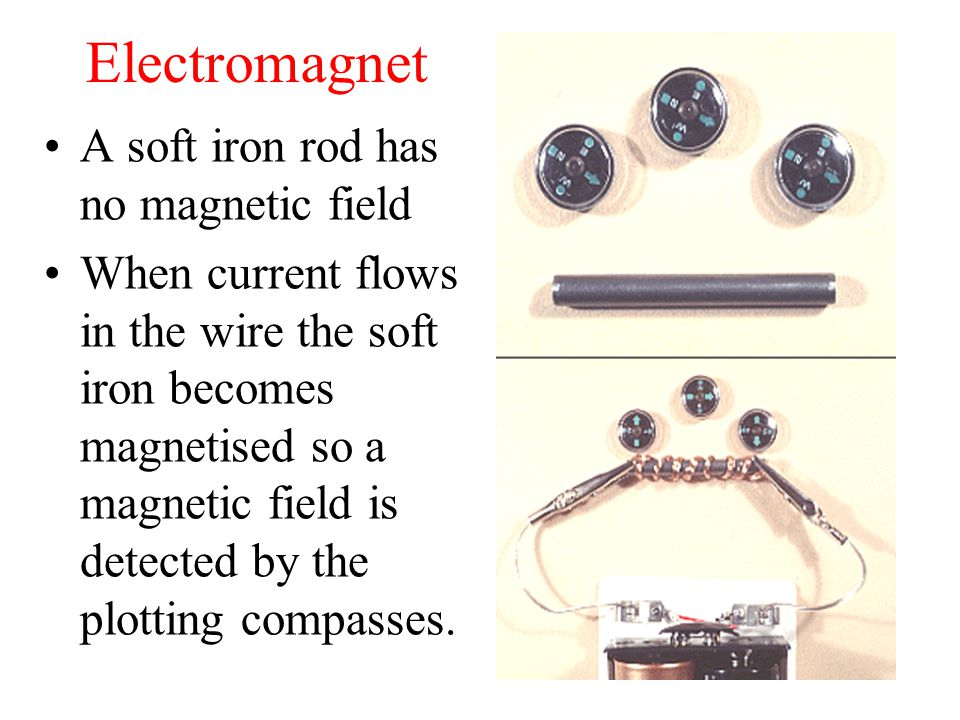 Electromagnet A soft iron rod has no magnetic field