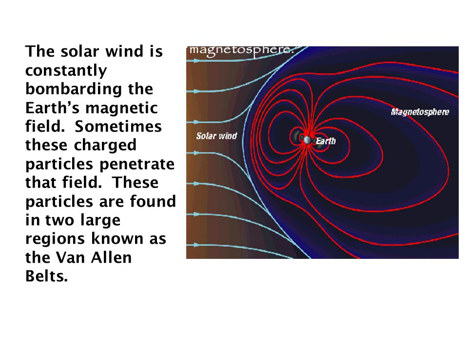 The Earth's magnetic field extends far into space