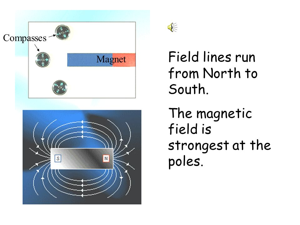 Field lines run from North to South.