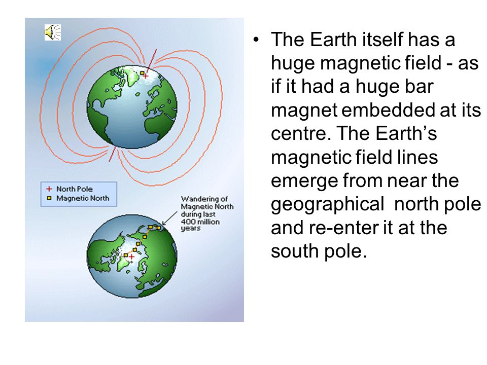The Earth itself has a huge magnetic field - as if it had a huge bar magnet embedded at its centre.