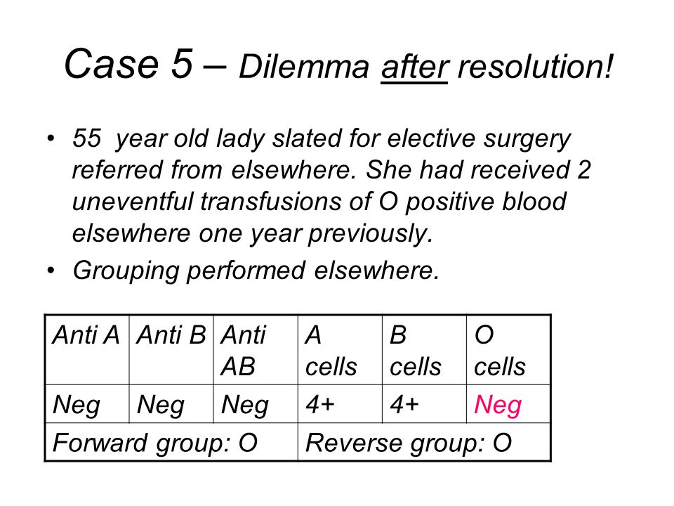Case 5 – Dilemma after resolution!