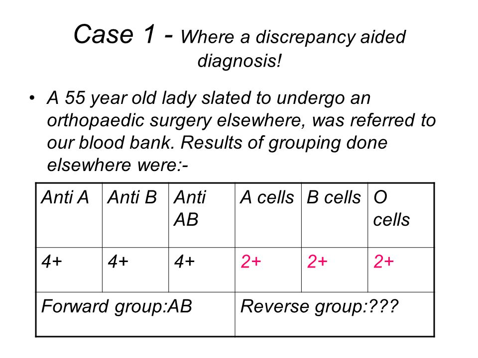 Case 1 - Where a discrepancy aided diagnosis!