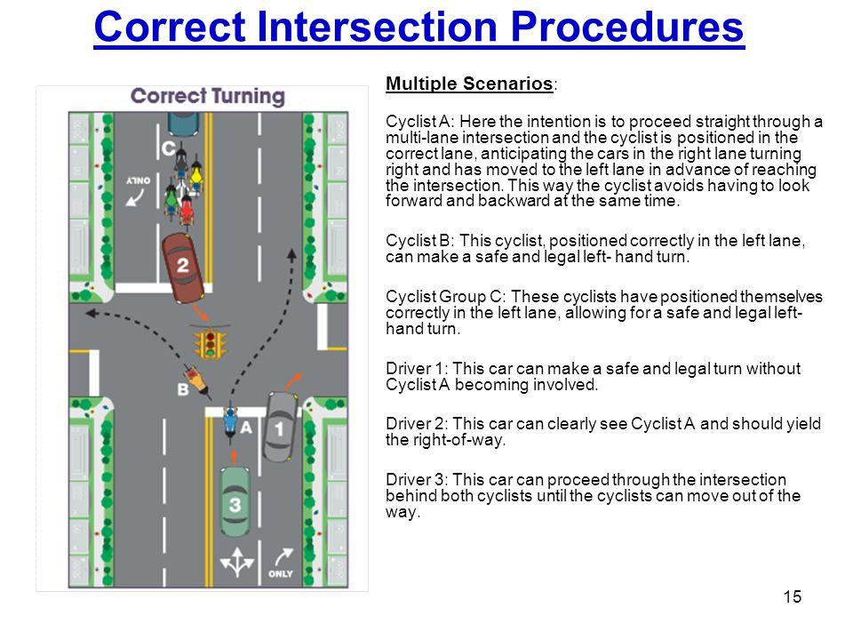 Correct Intersection Procedures