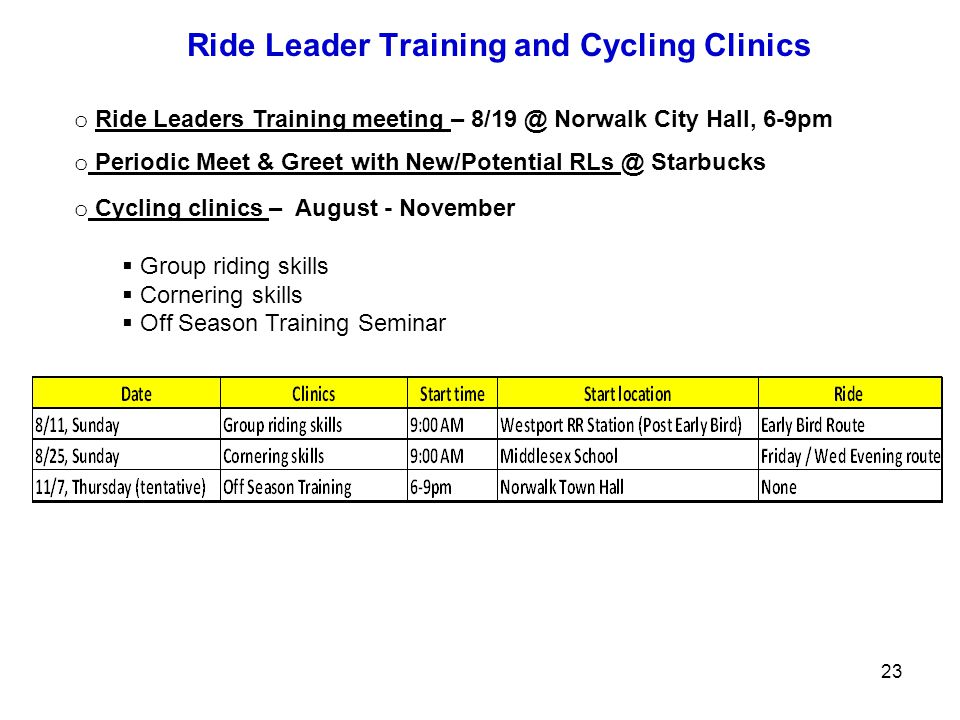 Ride Leader Training and Cycling Clinics