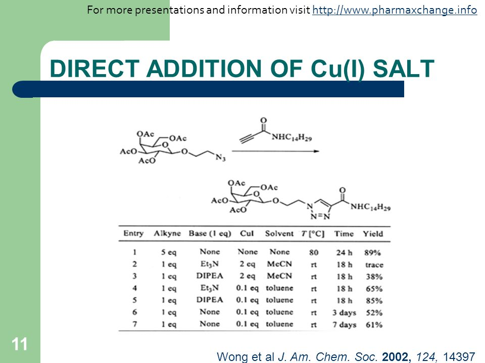 DIRECT ADDITION OF Cu(I) SALT