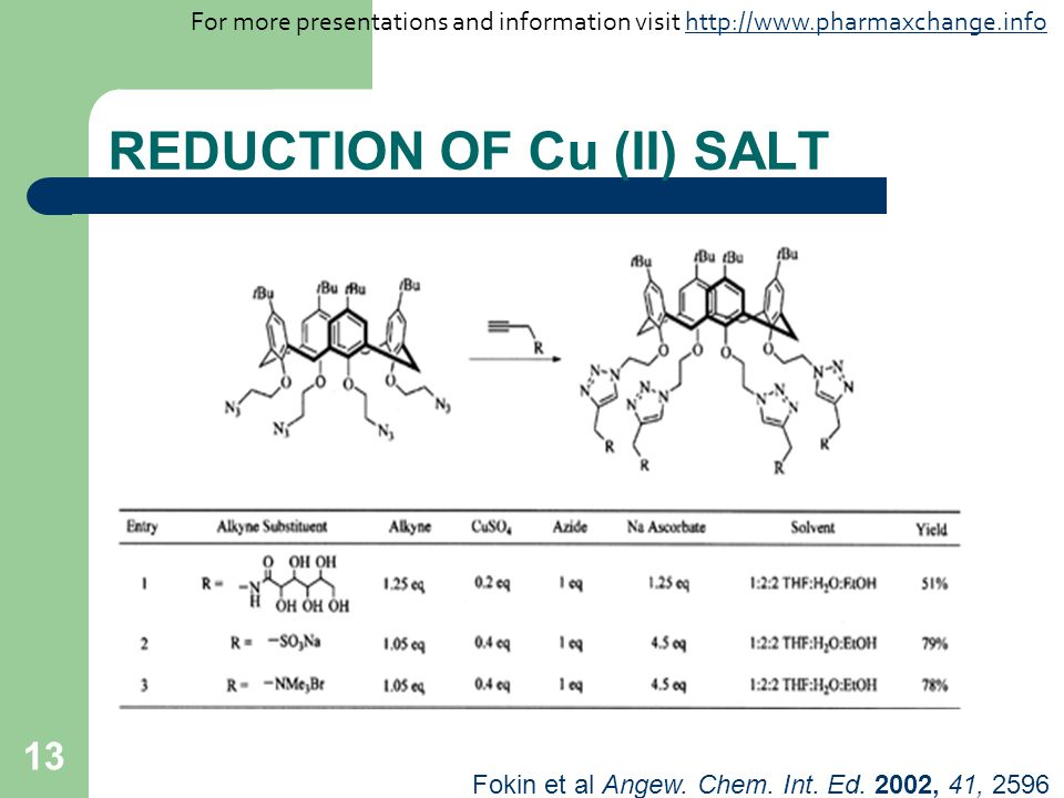 REDUCTION OF Cu (II) SALT