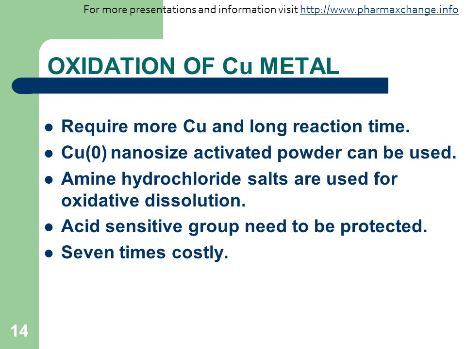 OXIDATION OF Cu METAL Require more Cu and long reaction time.