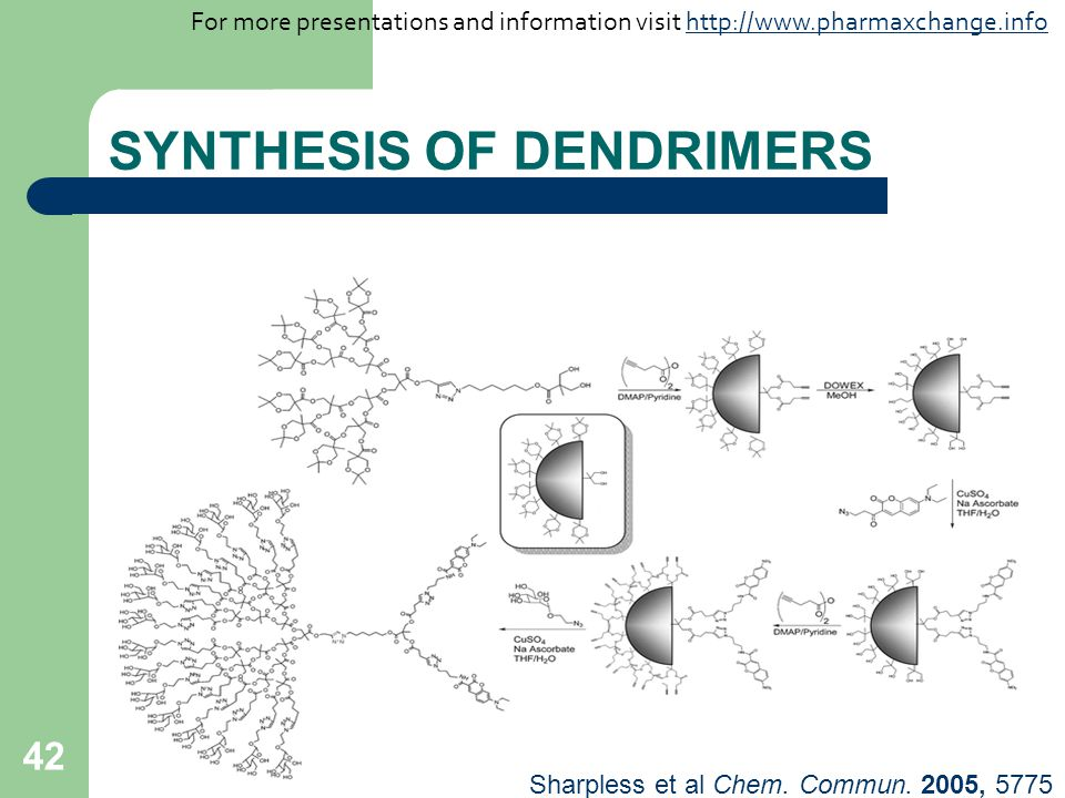 SYNTHESIS OF DENDRIMERS