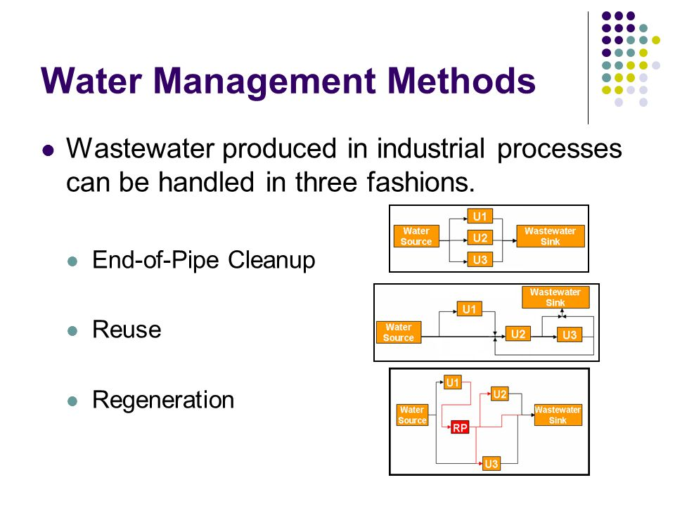 Water Management Methods