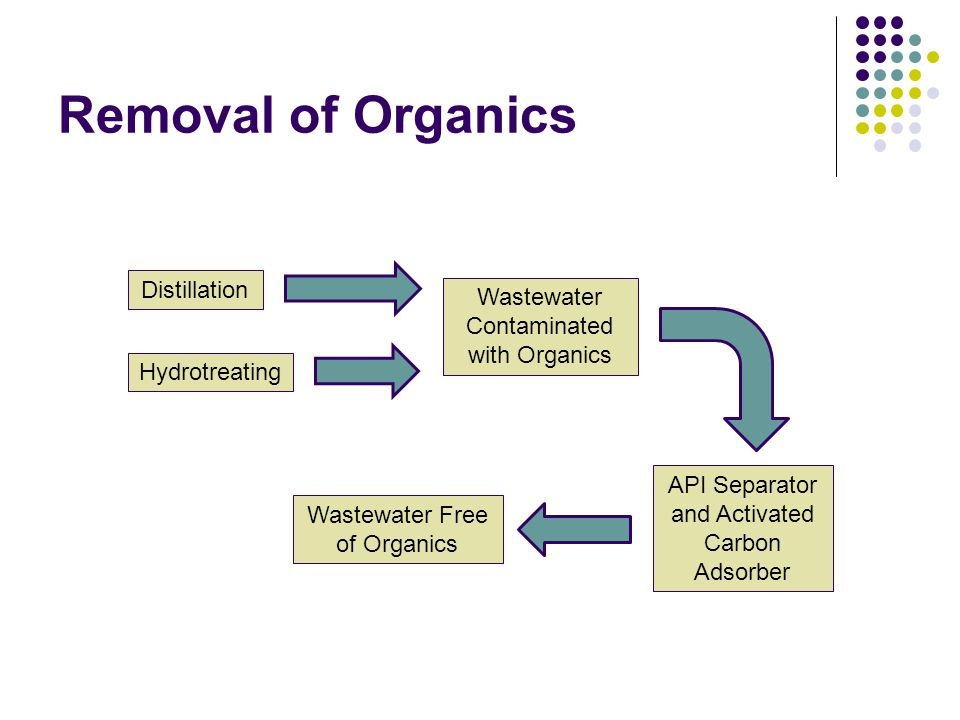 Removal of Organics Distillation Wastewater Contaminated with Organics