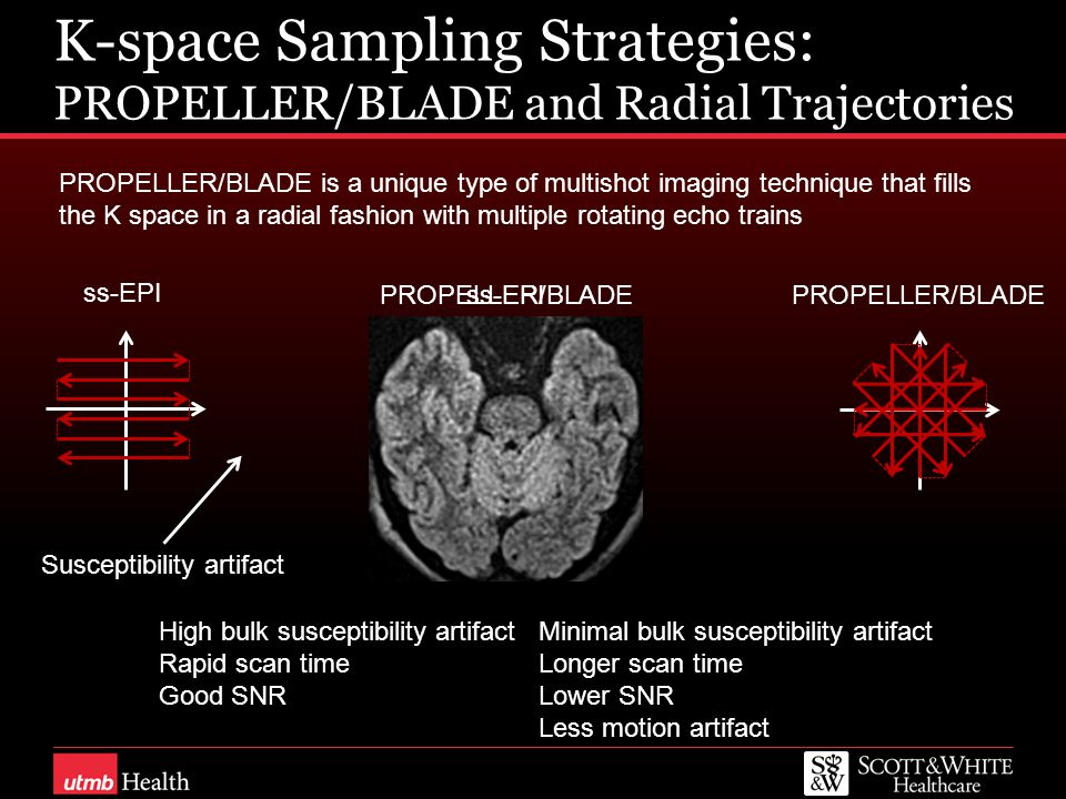 K-space Sampling Strategies: PROPELLER/BLADE and Radial Trajectories