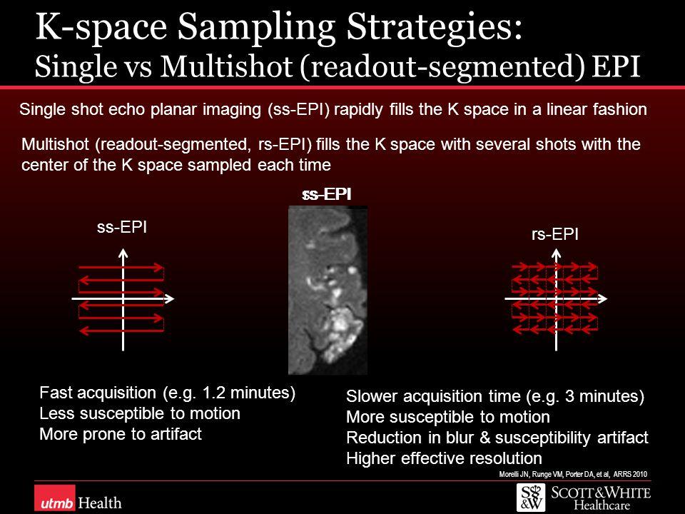 K-space Sampling Strategies: Single vs Multishot (readout-segmented) EPI