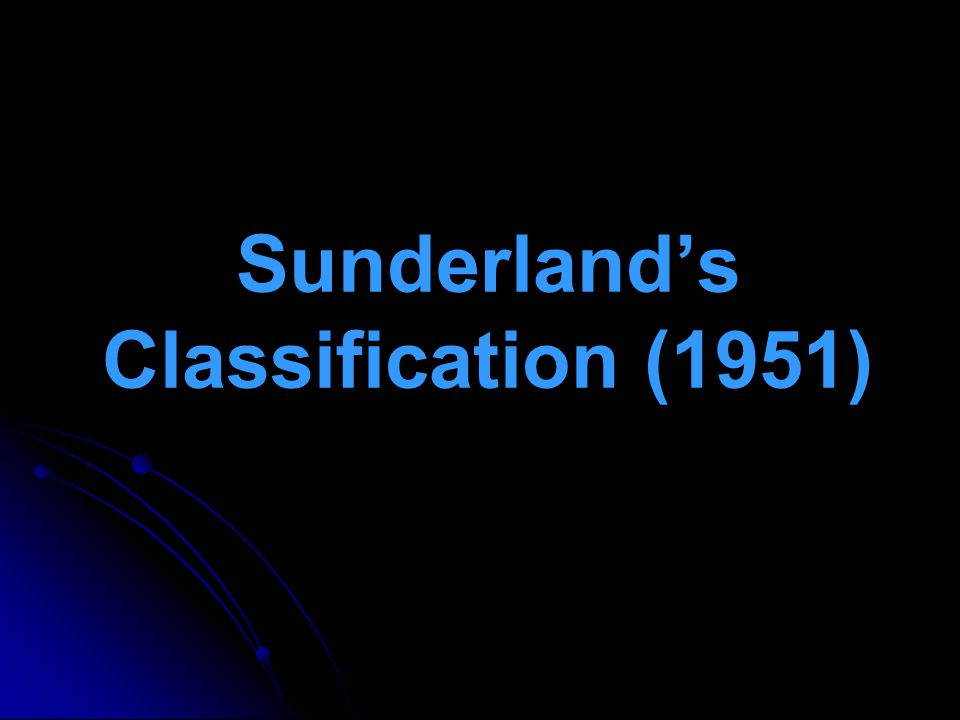 Sunderland's Classification (1951)