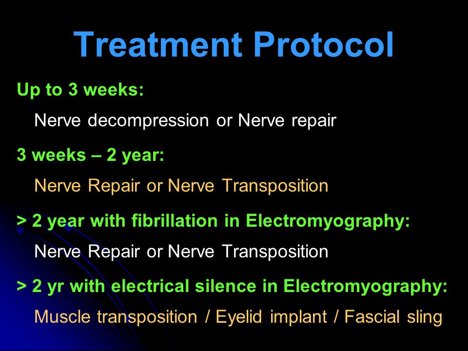 Treatment Protocol Up to 3 weeks: Nerve decompression or Nerve repair