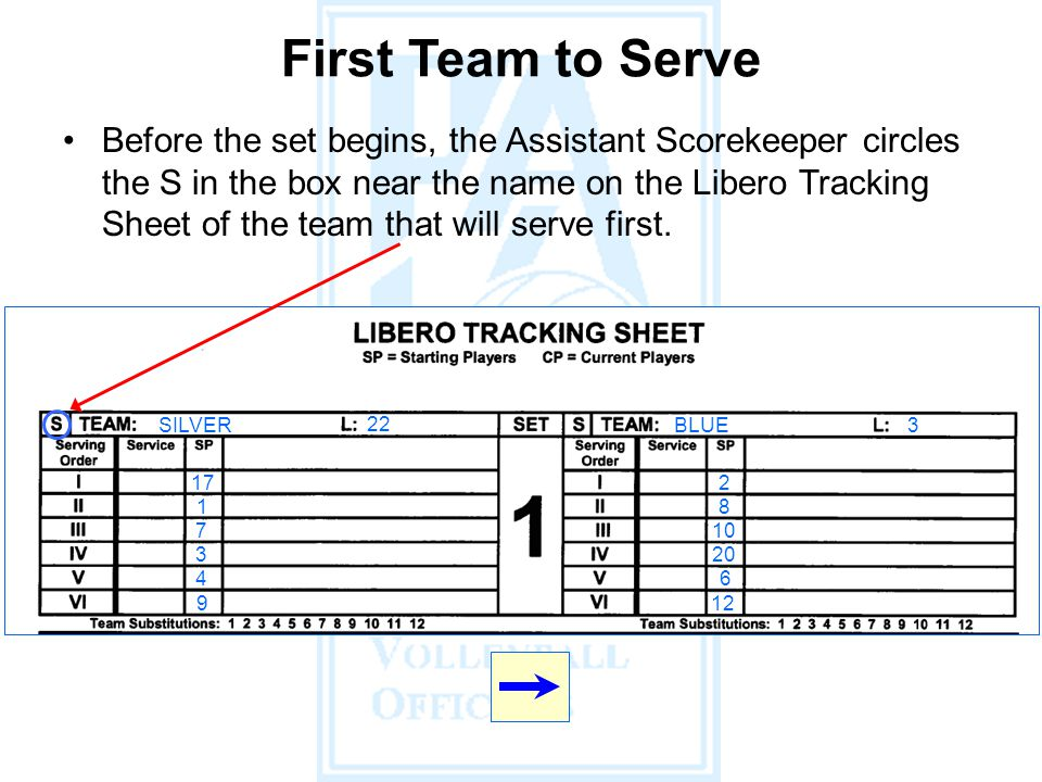 First Team to Serve