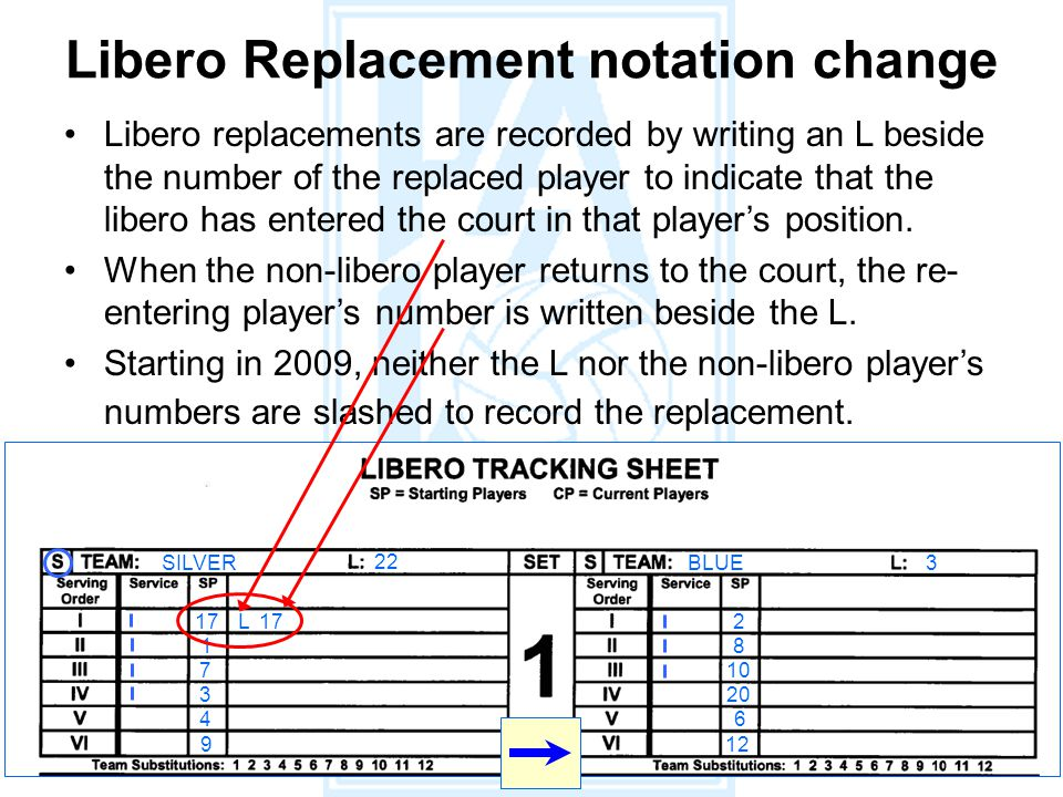 Libero Replacement notation change