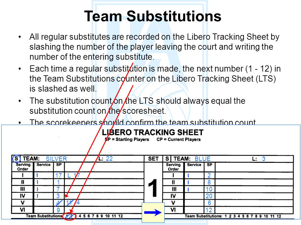 Team Substitutions