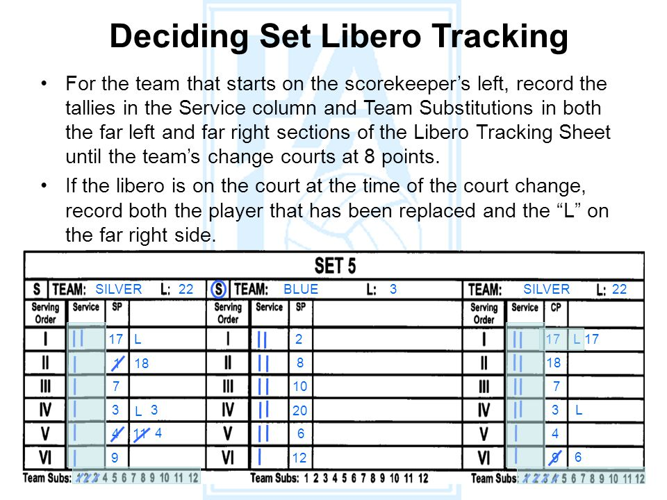 Deciding Set Libero Tracking
