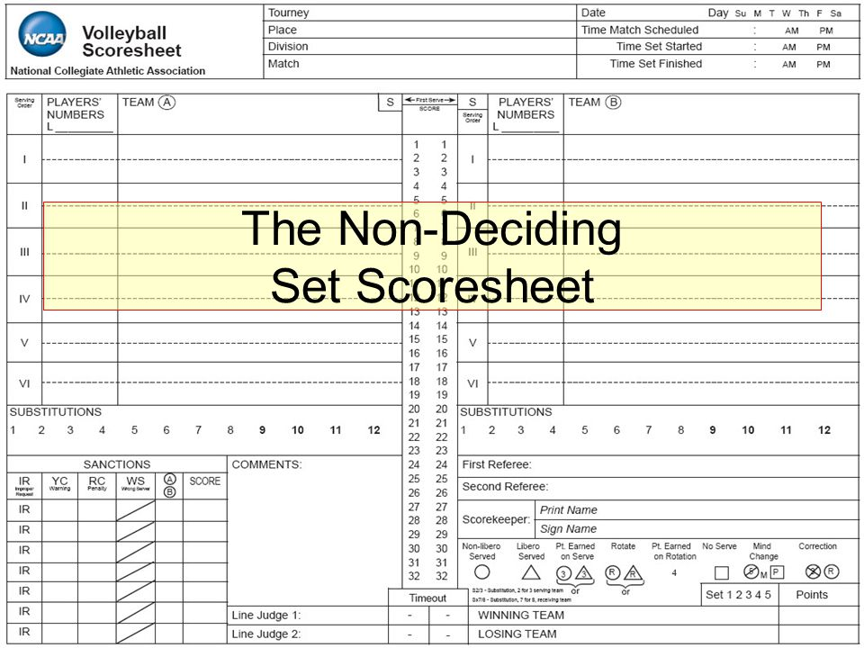 The Non-Deciding Set Scoresheet