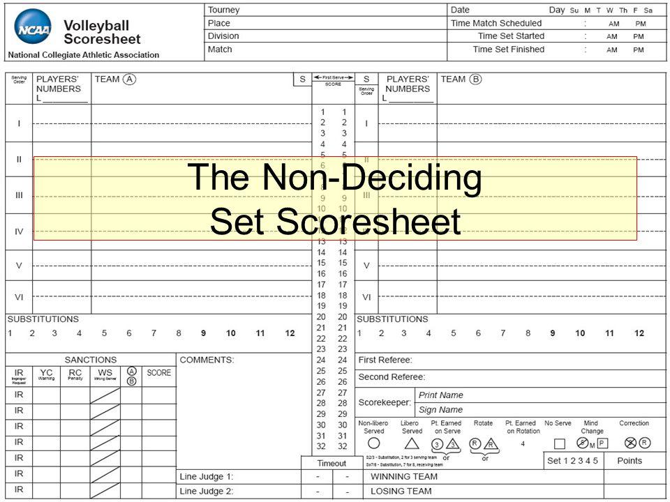 The Non-Deciding Set Scoresheet