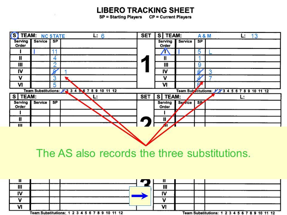The AS also records the three substitutions.