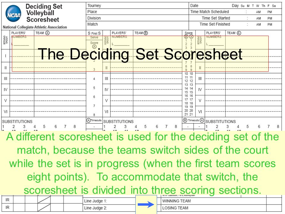 The Deciding Set Scoresheet
