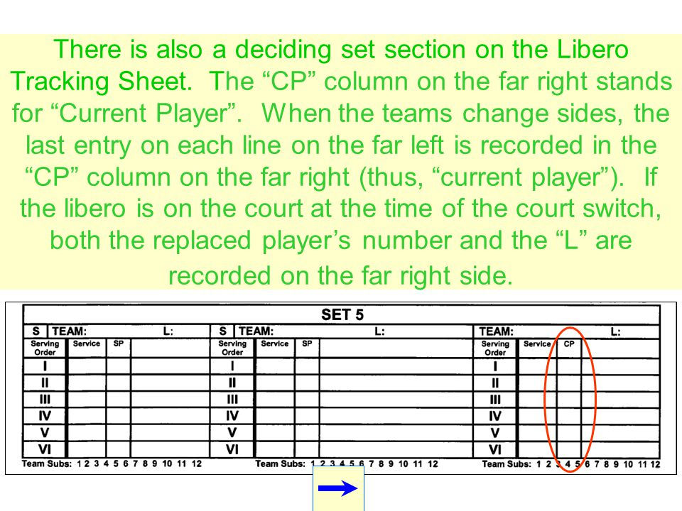 There is also a deciding set section on the Libero Tracking Sheet