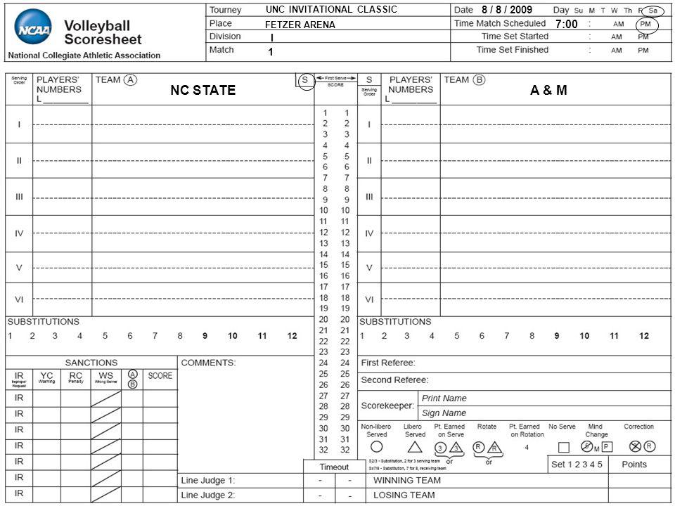 NC STATE A & M 7:00 8 / 8 / 2009 I 1 UNC INVITATIONAL CLASSIC
