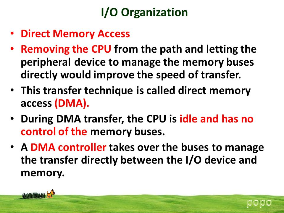 I/O Organization Direct Memory Access