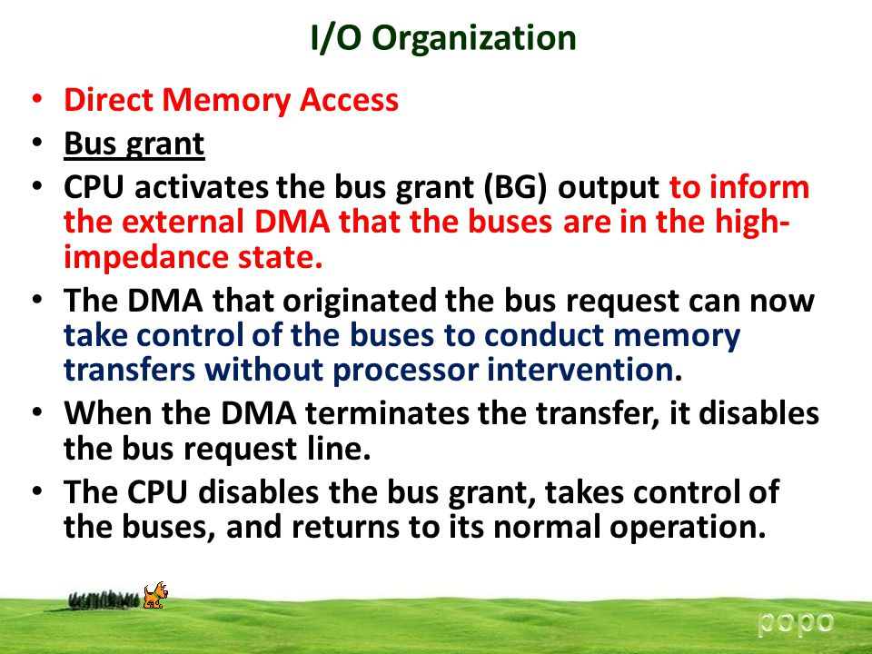 I/O Organization Direct Memory Access Bus grant