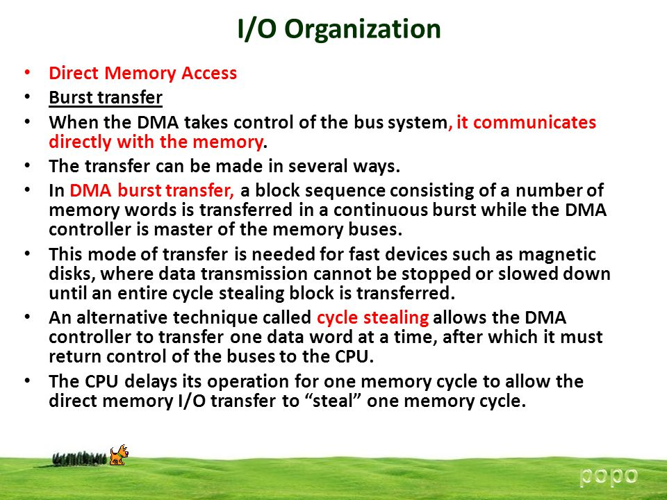 I/O Organization popo Direct Memory Access Burst transfer