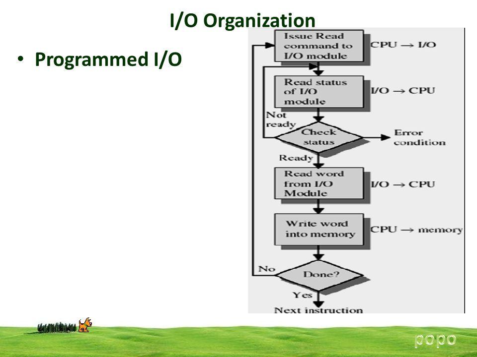 I/O Organization Programmed I/O popo