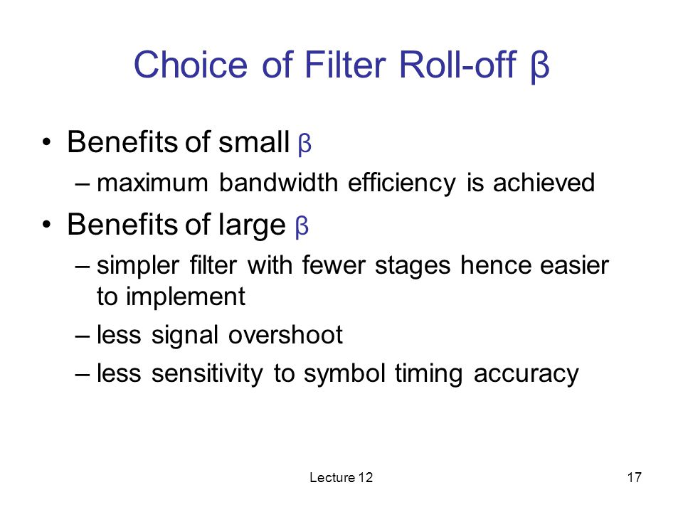 Choice of Filter Roll-off β