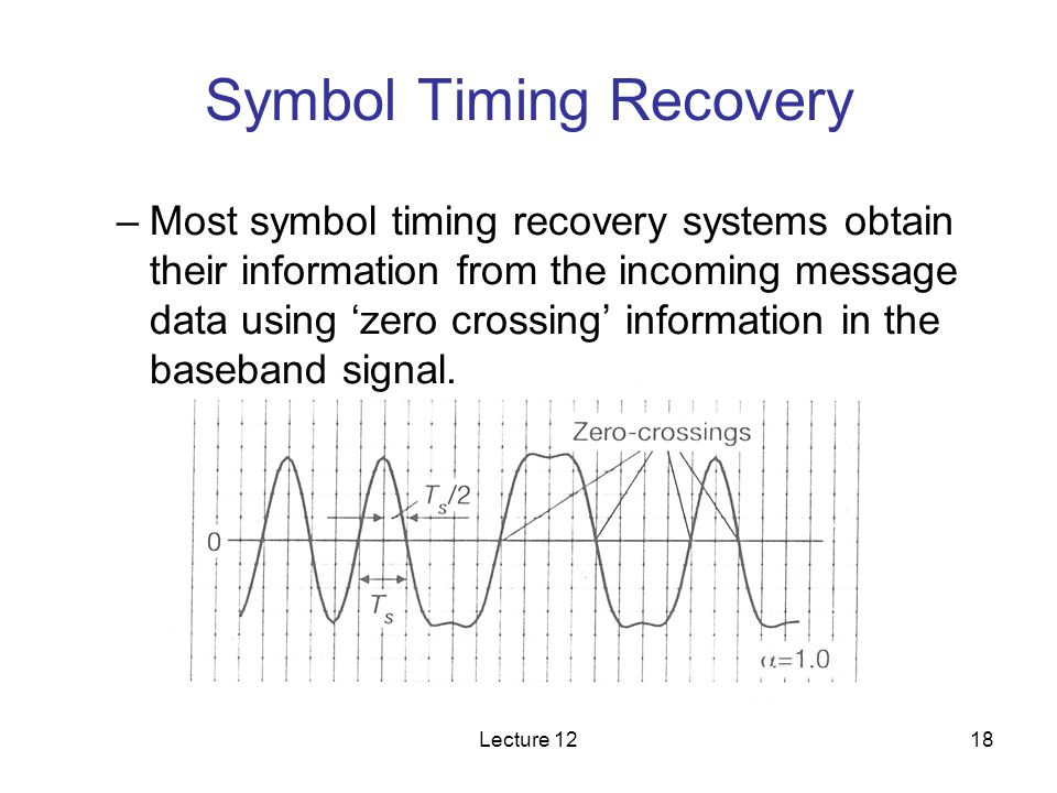 Symbol Timing Recovery