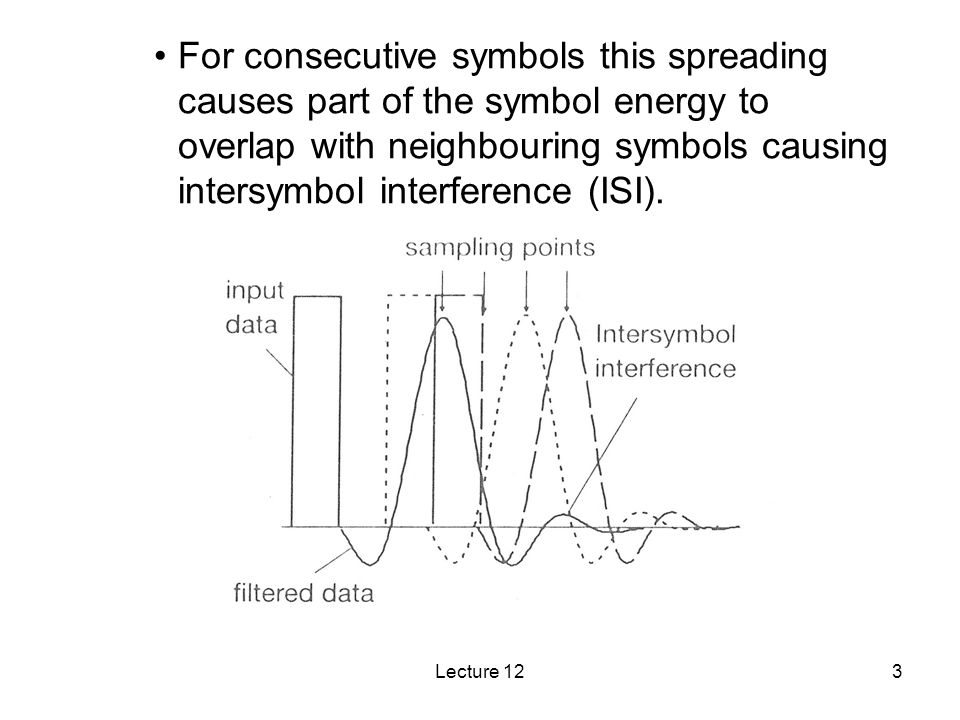For consecutive symbols this spreading causes part of the symbol energy to overlap with neighbouring symbols causing intersymbol interference (ISI).