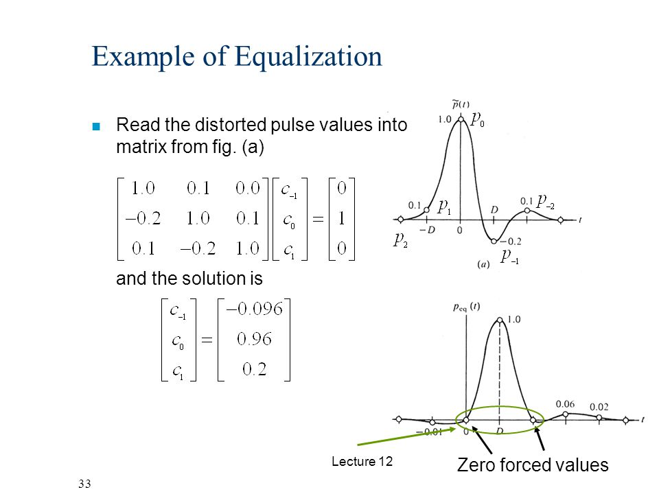 Example of Equalization