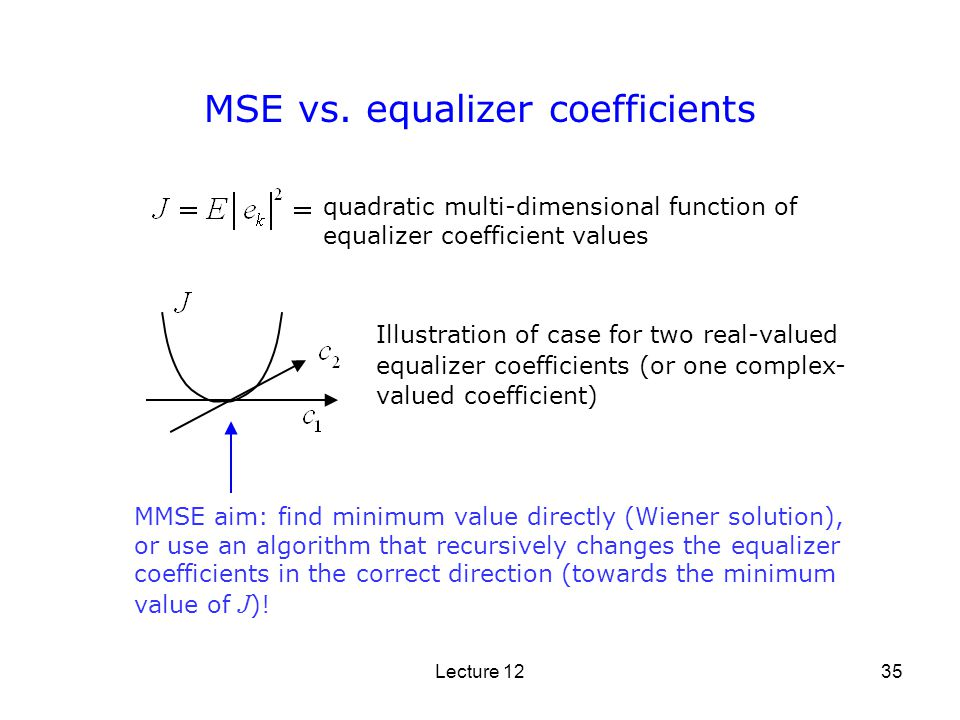 MSE vs. equalizer coefficients