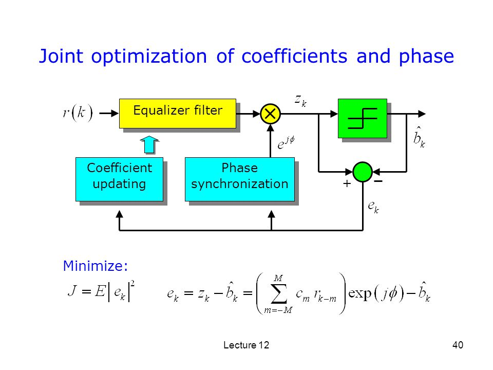 Joint optimization of coefficients and phase