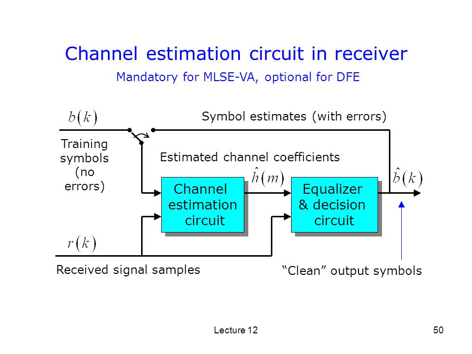 Channel estimation circuit in receiver