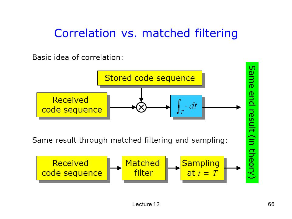 Correlation vs. matched filtering