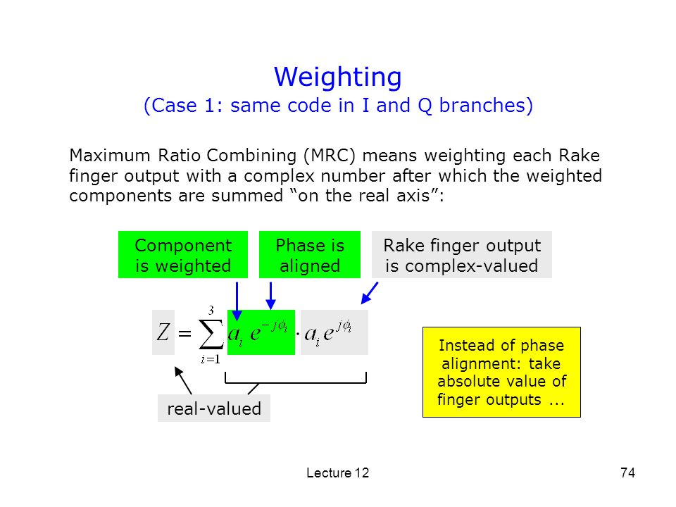 Weighting (Case 1: same code in I and Q branches)