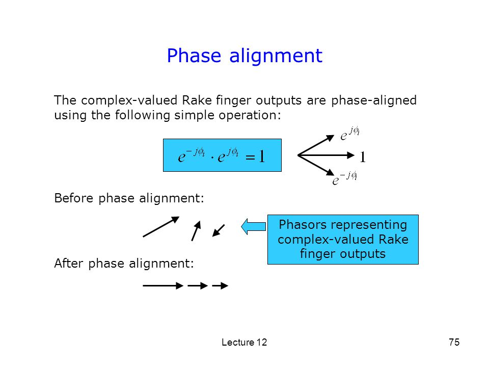 Phasors representing complex-valued Rake finger outputs