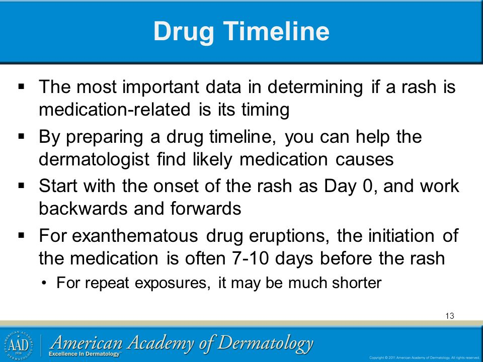 Drug Timeline The most important data in determining if a rash is medication-related is its timing.