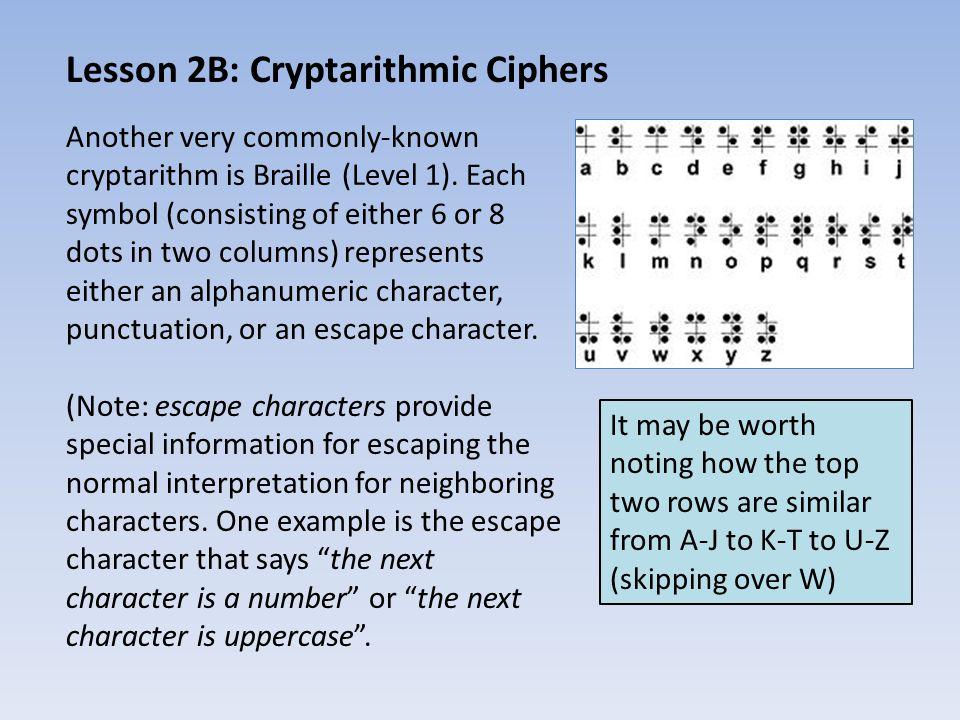Lesson 2B: Cryptarithmic Ciphers