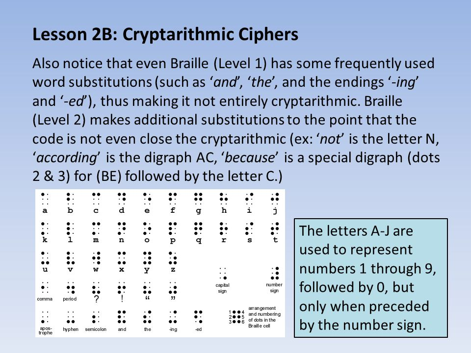 Lesson 2B: Cryptarithmic Ciphers